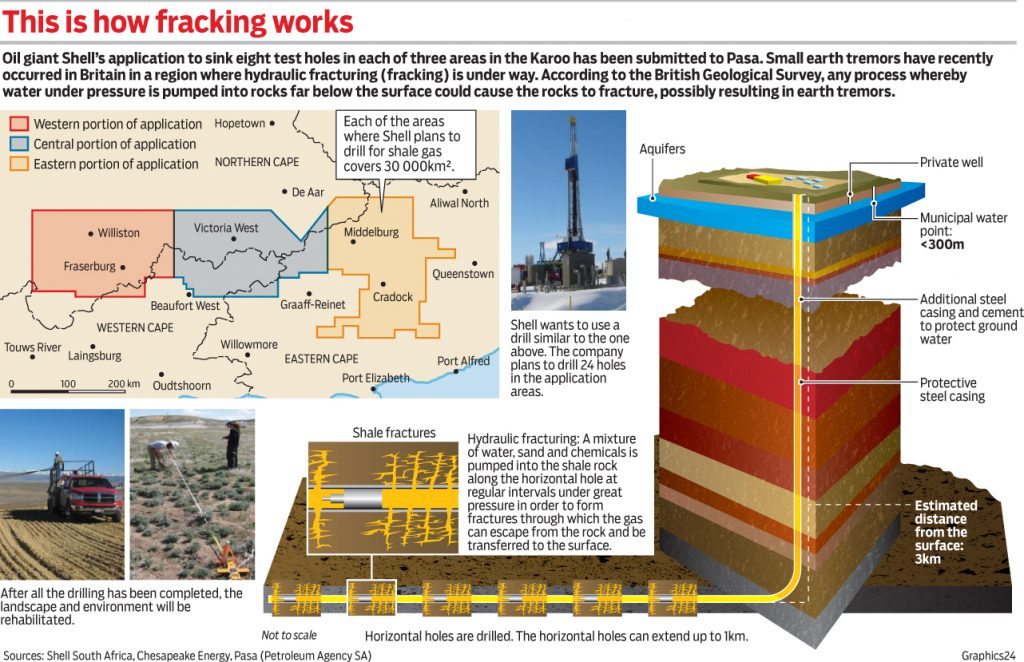 Fracking The Karoo In South Africa Chege Publishing